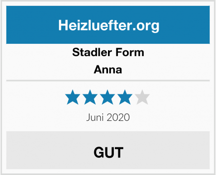 Stadler Form Anna Test